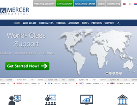 MercerFx.com (Mercer Capital) отзывы